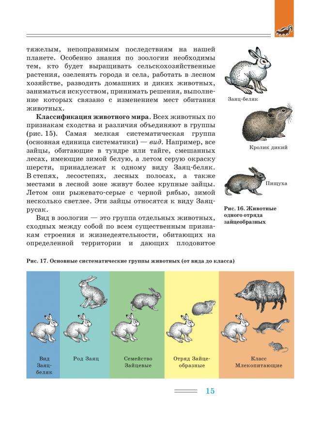 Никишов гдз учебник ответы биологии по 7 класс